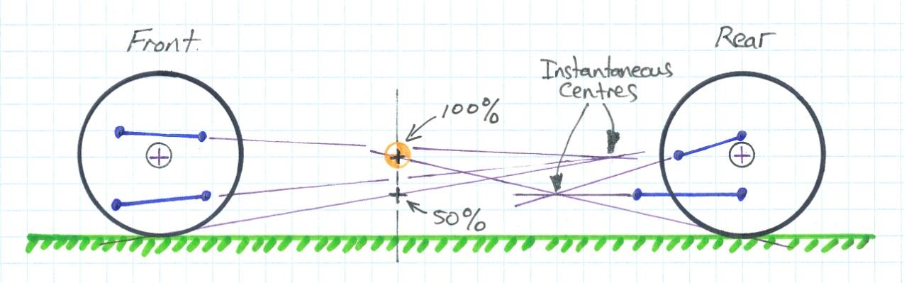 Top View Geometry F1technical Net